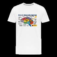 T-Shirts ~ Men's Premium T-Shirt ~ Brain of a Conservative Republican