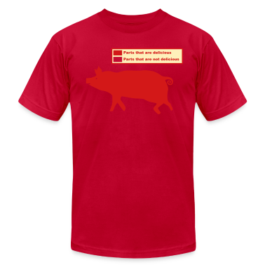 Brown Pig Butchering Guide 2 T-Shirts