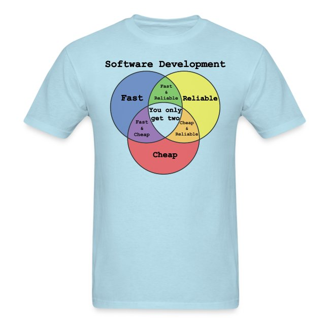Thriftyattire software developers venn diagram mens mens t shirt software developers venn diagram mens ccuart Choice Image