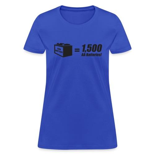 1500 AA Womens Tee - Women's T-Shirt