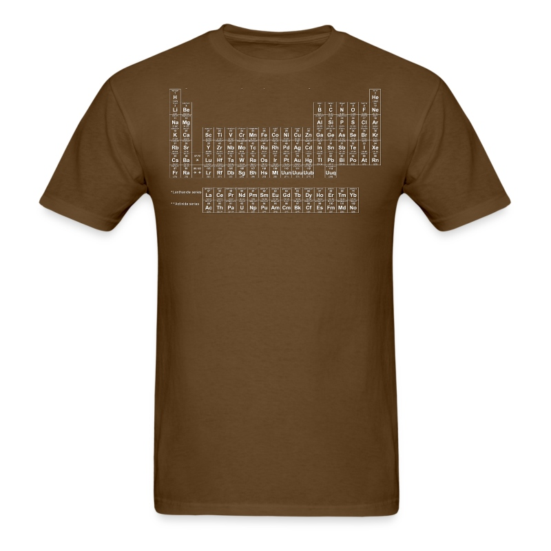 Periodic table of elements t shirt science merch urtaz Images