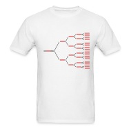 pcr diagram mens t shirt pcr diagram t shirt bitesize bio shirt diagram at soozxer.org