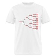 pcr diagram mens t shirt pcr diagram t shirt bitesize bio shirt diagram at sewacar.co