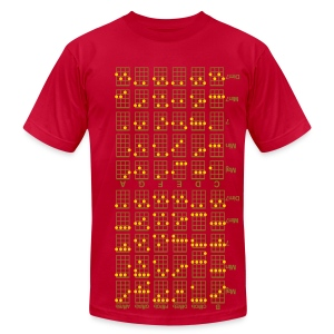 Ukulele Cheat Sheet  - Men's T-Shirt by American Apparel