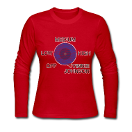 Long Sleeve Shirts ~ Women's Long Sleeve Jersey T-Shirt ~ The Microwave