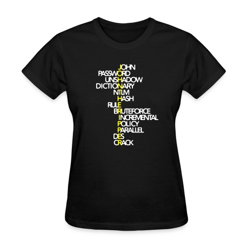 JtR Crossword ($10 Donation) - Women's T-Shirt