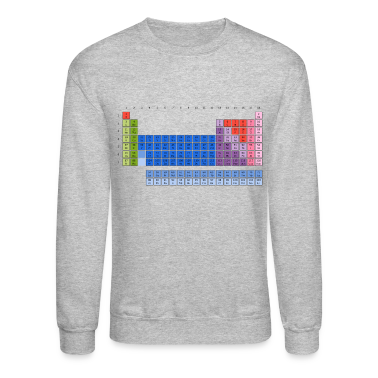 Periodic Table of Elements Long Sleeve Shirts