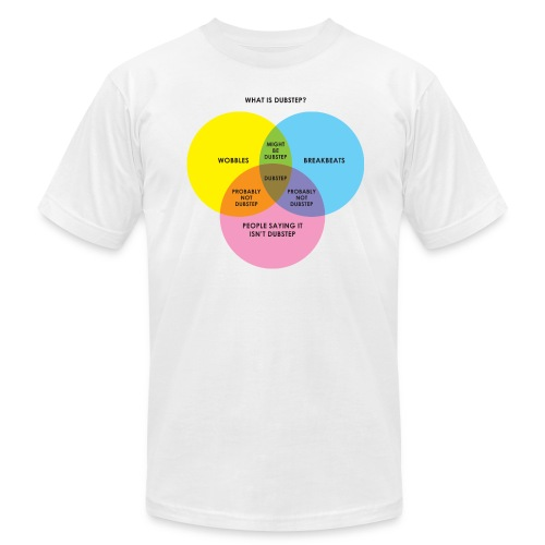 THIS ISN'T DUBSTEP! (a Venn Diagram) - Men's Fine Jersey T-Shirt
