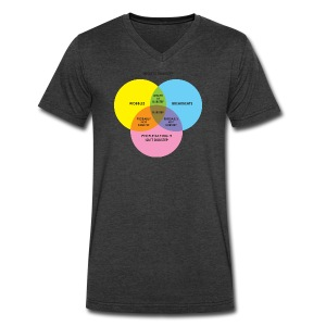 THIS ISN'T DUBSTEP! (a Venn Diagram) | V-neck - Men's V-Neck T-Shirt by Canvas