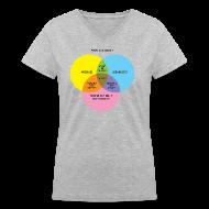 Women's T-Shirts ~ Women's V-Neck T-Shirt ~ THIS ISN'T DUBSTEP! (a Venn Diagram)   Women's