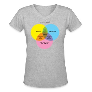 THIS ISN'T DUBSTEP! (a Venn Diagram) | Women's - Women's V-Neck T-Shirt