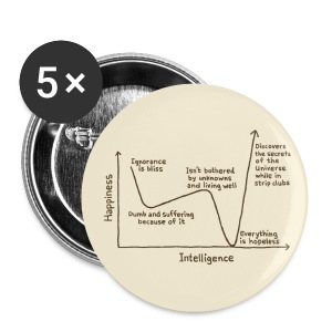 Happiness Versus Intelligence - Large Buttons