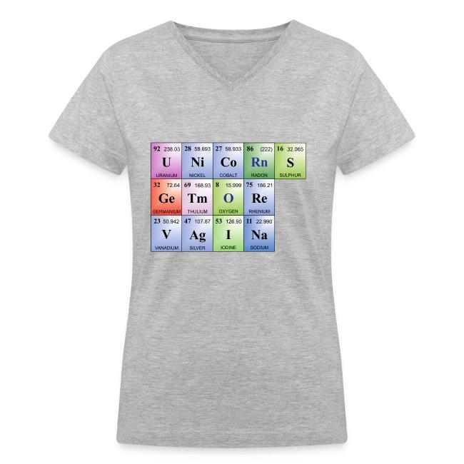 Chemicalshirts unicorns get more vagina periodic table words unicorns get more vagina periodic table words urtaz Gallery