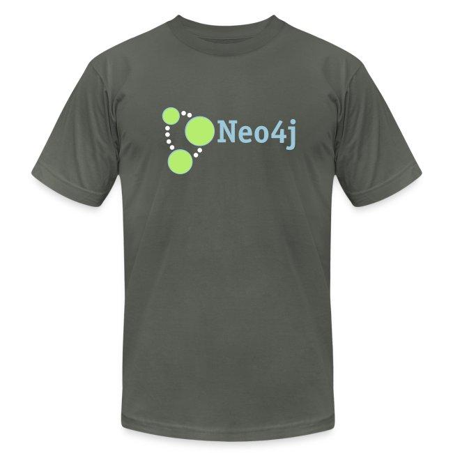 Neo4j Standard Dude