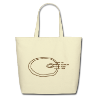 Bags & backpacks ~ Eco-Friendly Cotton Tote ~ Ham Infographic Eco-Friendly Cotton Tote