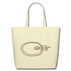 Ham Infographic Eco-Friendly Cotton Tote - Eco-Friendly Cotton Tote