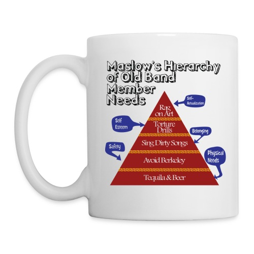 Maslow's Hierarchy - Coffee/Tea Mug