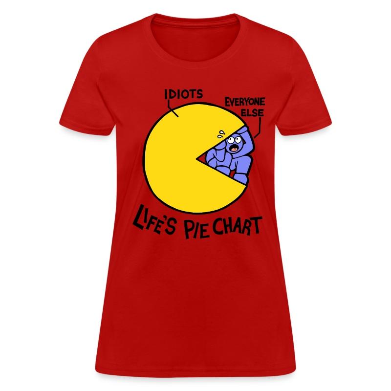 Life's Pie Chart (women's) - Women's T-Shirt