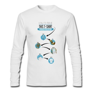 How To Make This Shirt - Women's T-Shirt - Men's Long Sleeve T-Shirt by Next Level