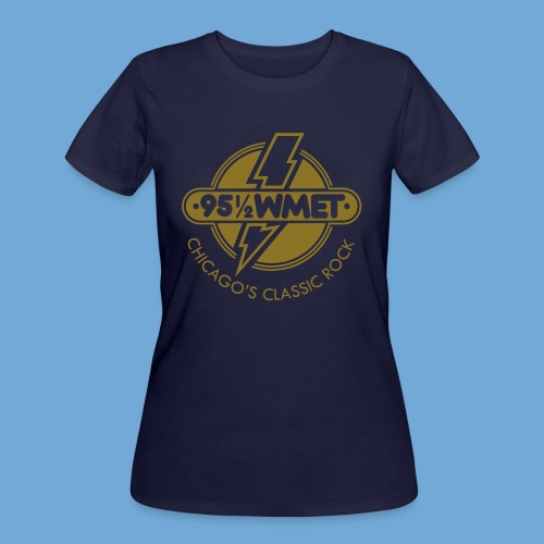 WMET logo (variable color) - Women's 50/50 T-Shirt