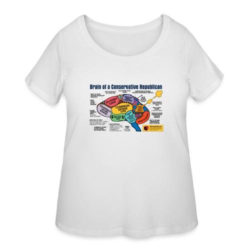 Brain of a Conservative Republican - Women's Curvy T-Shirt