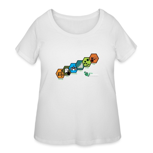 Education Transformation Continuum Scale - Women's Curvy T-Shirt