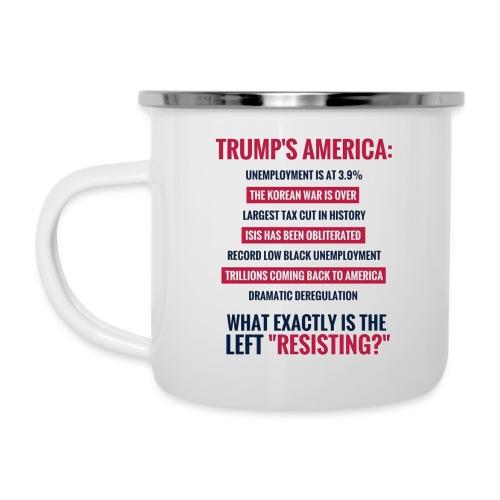 Resist what? - Camper Mug