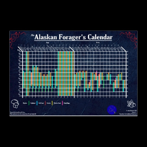 The Alaskan Forager's Calendar - Calendar only - Poster 12x8