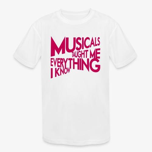 MTMEIK Pink Logo - Kids' Moisture Wicking Performance T-Shirt