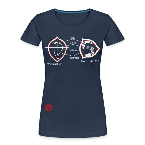 so4 - Women's Premium Organic T-Shirt