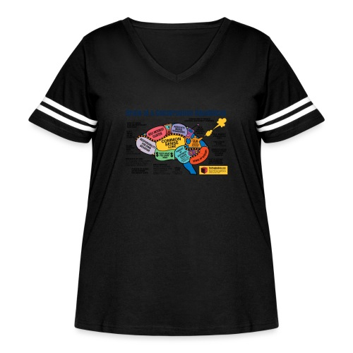 Brain of a Conservative Republican - Women's Curvy Vintage Sport T-Shirt