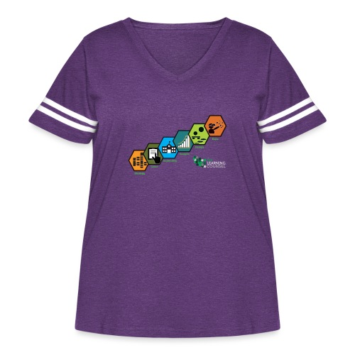 Education Transformation Continuum Scale - Women's Curvy Vintage Sport T-Shirt