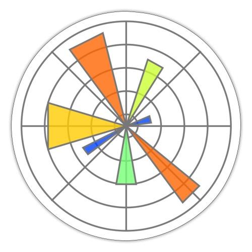 Matplotlib Circle Logo - Sticker