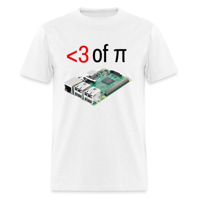 Life of Raspberry Pi 2