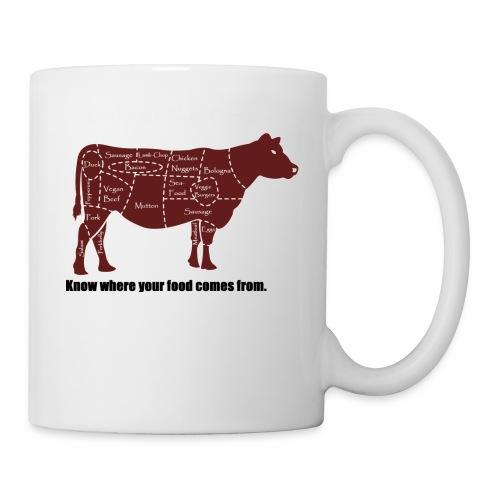 Cuts of the Cow - Coffee/Tea Mug