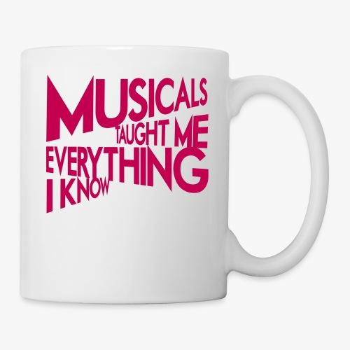 MTMEIK Pink Logo - Coffee/Tea Mug