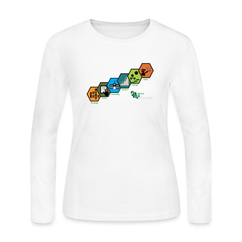 Education Transformation Continuum Scale - Women's Long Sleeve Jersey T-Shirt