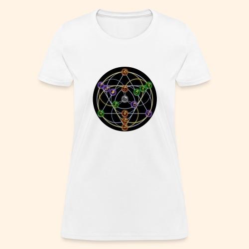 2017 Alchemical Flow - Women's T-Shirt
