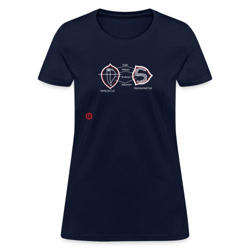 so4 - Women's T-Shirt