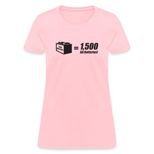 battery - Women's T-Shirt