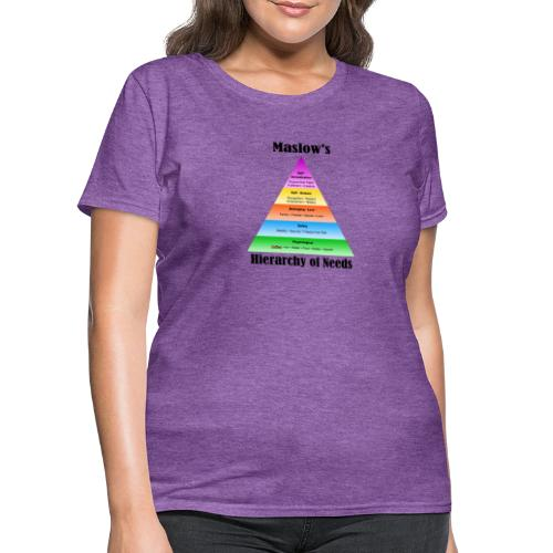 Male Restroom Etiquette: Hierarchy of Needs - Women's T-Shirt