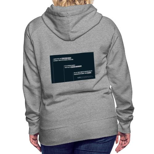 Wear the facts know the facts, own the fact, stand - Women's Premium Hoodie
