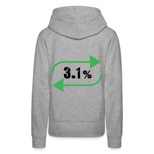 3.1% - Women's Premium Hoodie