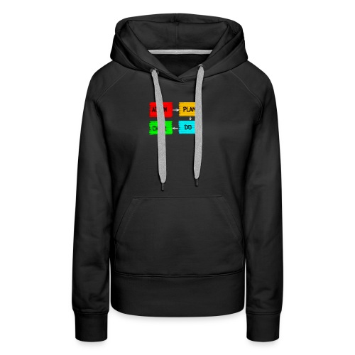 5 Things Real Estate Agents Action Plan Concept - Women's Premium Hoodie