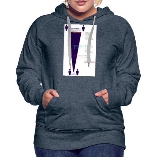 Segregated City Insight Canada Graphic - Women's Premium Hoodie