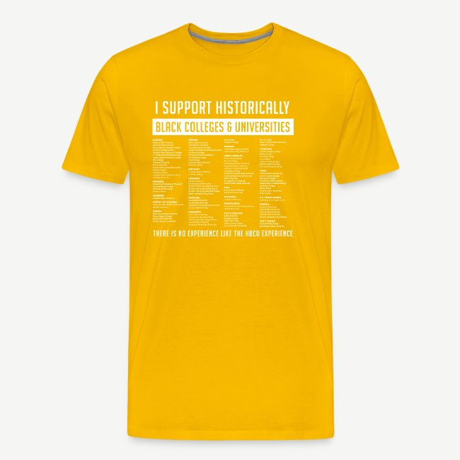 Support HBCUs List