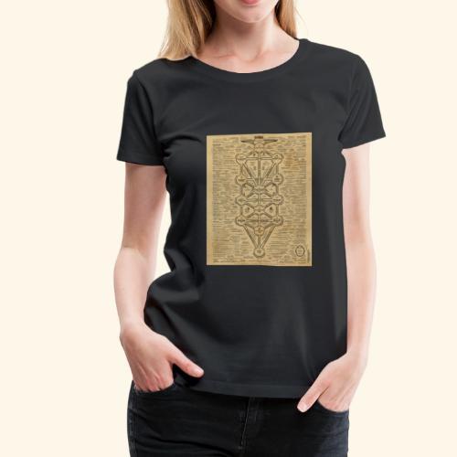 cult of baal map - Women's Premium T-Shirt