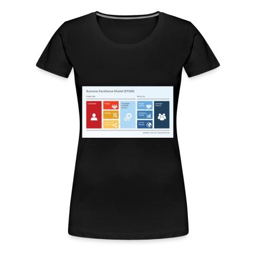 6806 01 business excellence model efqm 9 - Women's Premium T-Shirt
