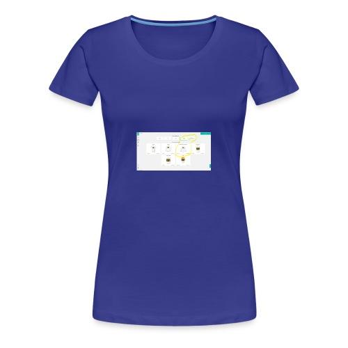 inconistency_in_currencies - Women's Premium T-Shirt