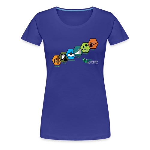 Education Transformation Continuum Scale - Women's Premium T-Shirt